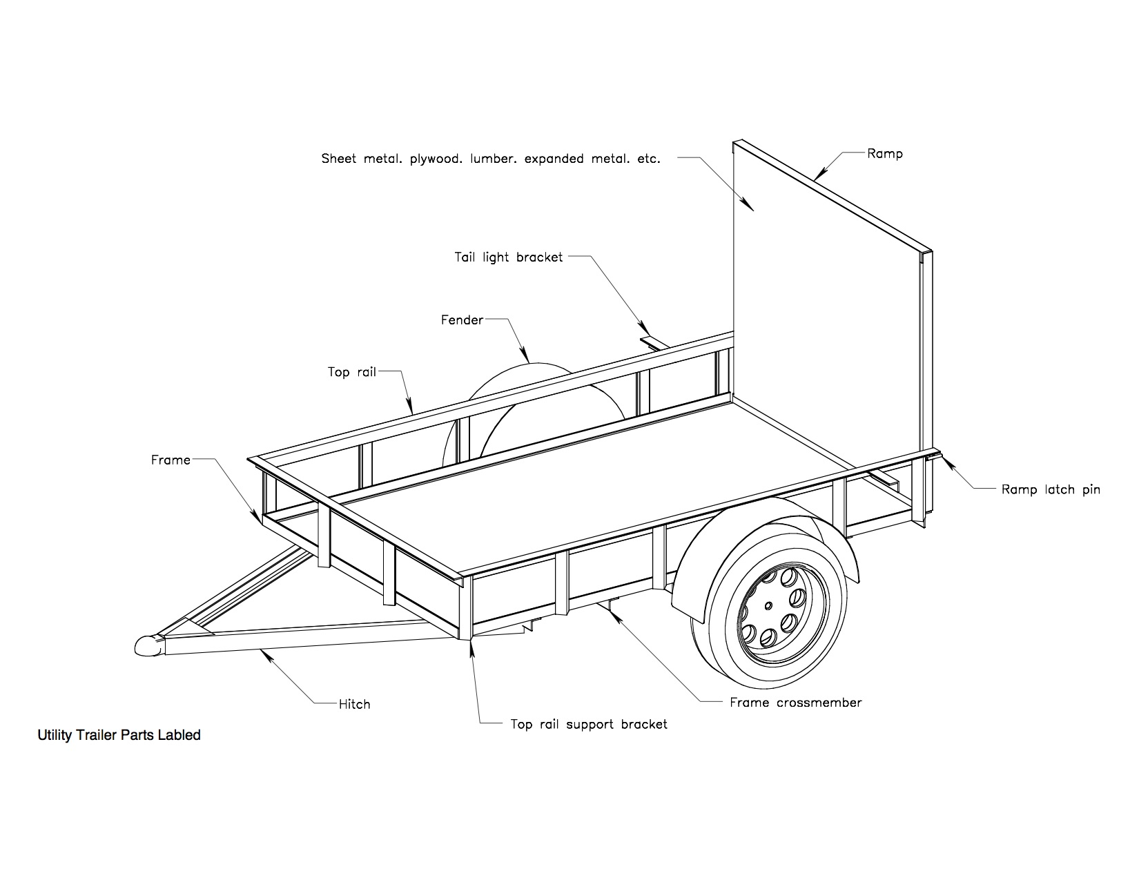 Utility trailer plans 5x8 red wing steel works for Free trailer plans